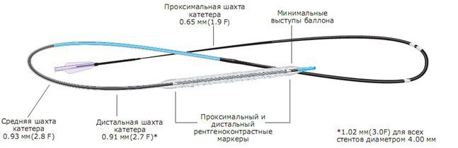 Стент ENDEAVORSPRINT